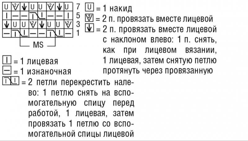 """Актуальные модели джемперов с узором """"сеточка""""."""