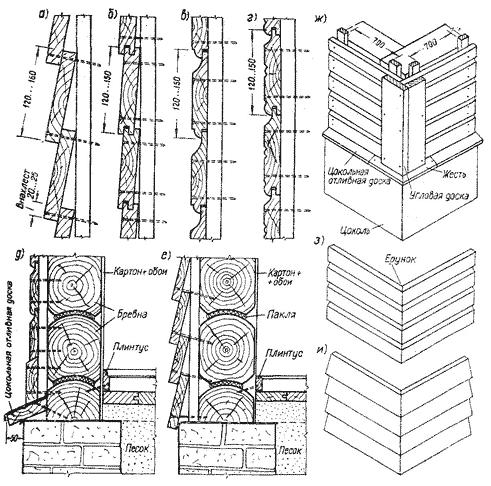 Обшивка дома деревом: нюансы монтажа и идеи дизайна