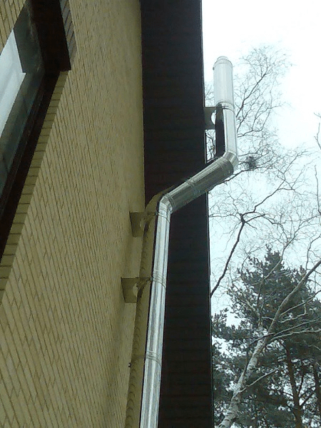 Кронштейн стеновой для дымохода, стеновое крепление