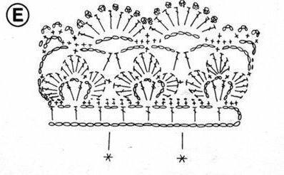 """Летняя отделка вязаных изделий - """"цветочная"""" кайма крючком (III)"""