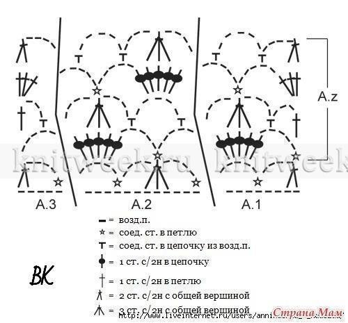 Чудесные кардиганы крючком - семь моделей для прохладных дней