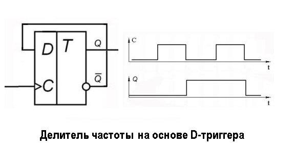 Электронные самоделки прошлого века. Часть 8. Практический пример разработки схемы на логике.