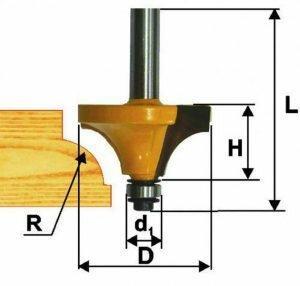 Какие выпускаются фрезы для ручного фрезера
