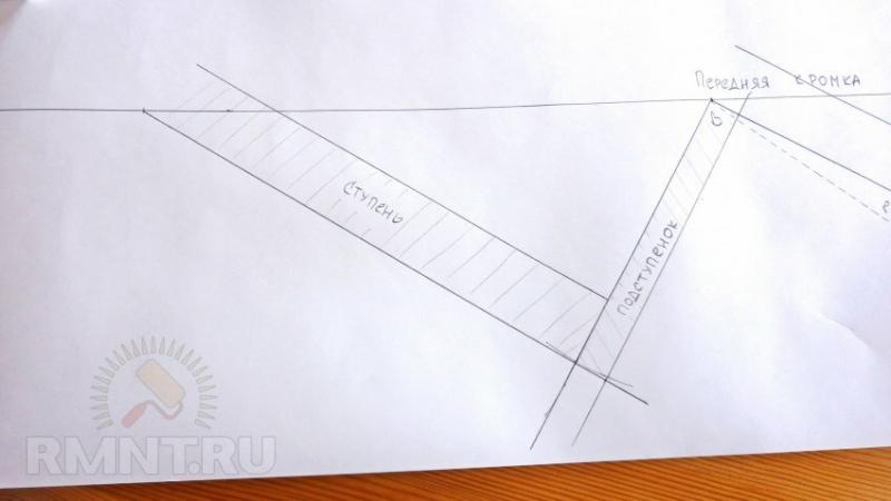 Как самостоятельно изготовить лестницу: делаем марши
