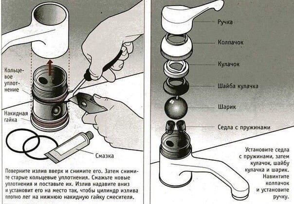 Как устроен шаровой смеситель (полезно знать) !!!