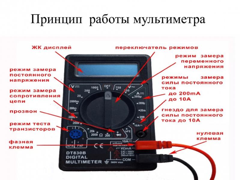 Особенности работы с мультиметром