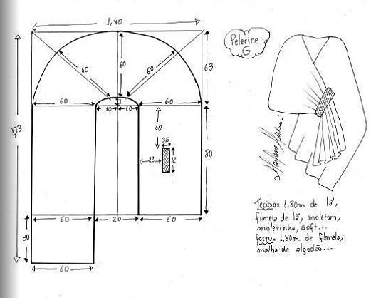 Варианты и идеи для шитья накидок, дождевиков на осень
