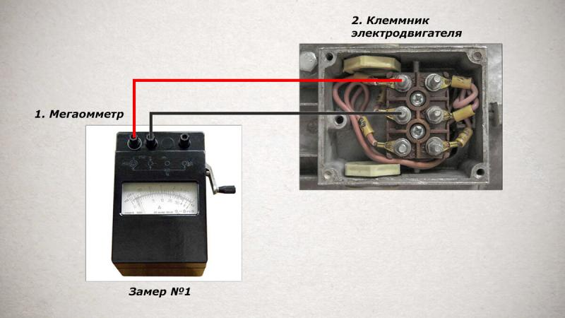 Многие электрики могут не знать про такую проверку электродвигателя.