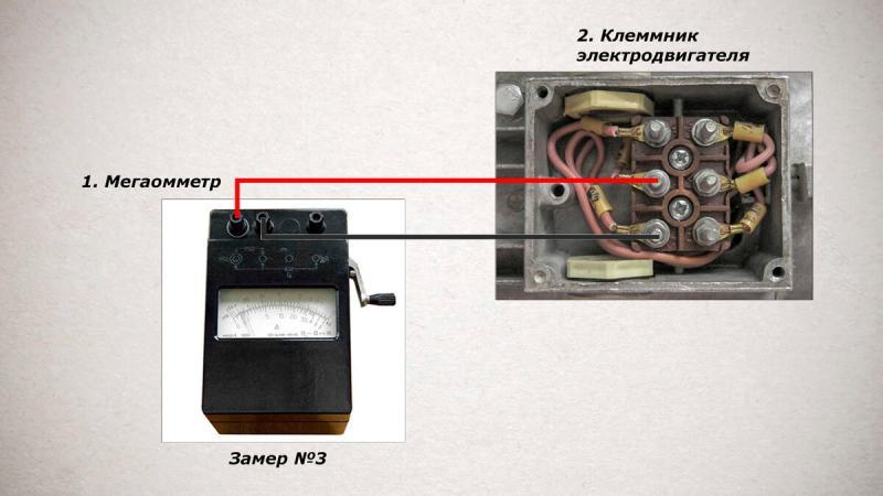 Многие электрики не знают про такую проверку электродвигателя.