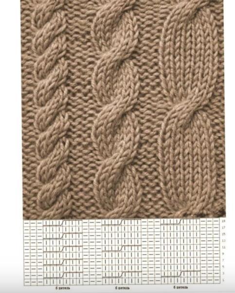 Моя новая инстаподборка джемперов со схемами + мастер-класс изумительного рельефного узора.