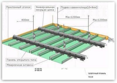 Реечный потолок — монтаж своими руками
