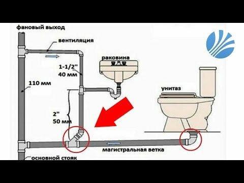 Как поменять канализационные трубы в квартире? Рассказываем.