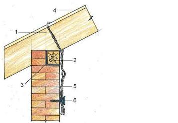«Глупейшая ошибка - крепить стропила на уголки». Почему опытные плотники так не делают? (3 мастерских способа)