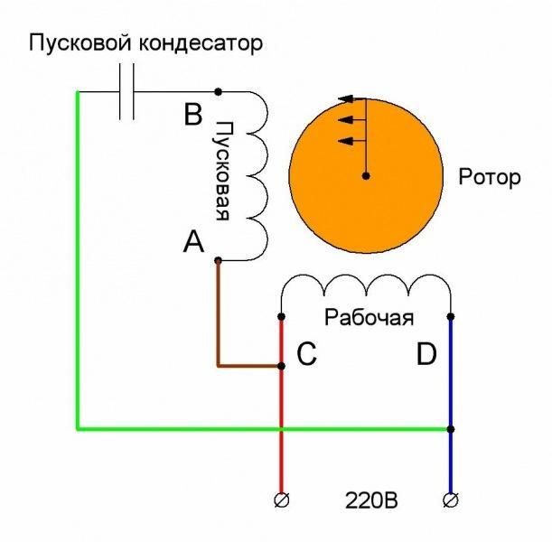 Как изменить направление вращения однофазного асинхронного двигателя