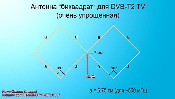 Пассивная антенна для приёма цифровых каналов DVB-T2